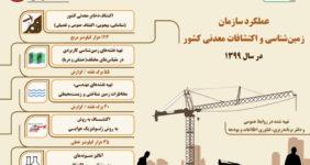 عملکرد سازمان زمین شناسی و اکتشافات معدنی کشور